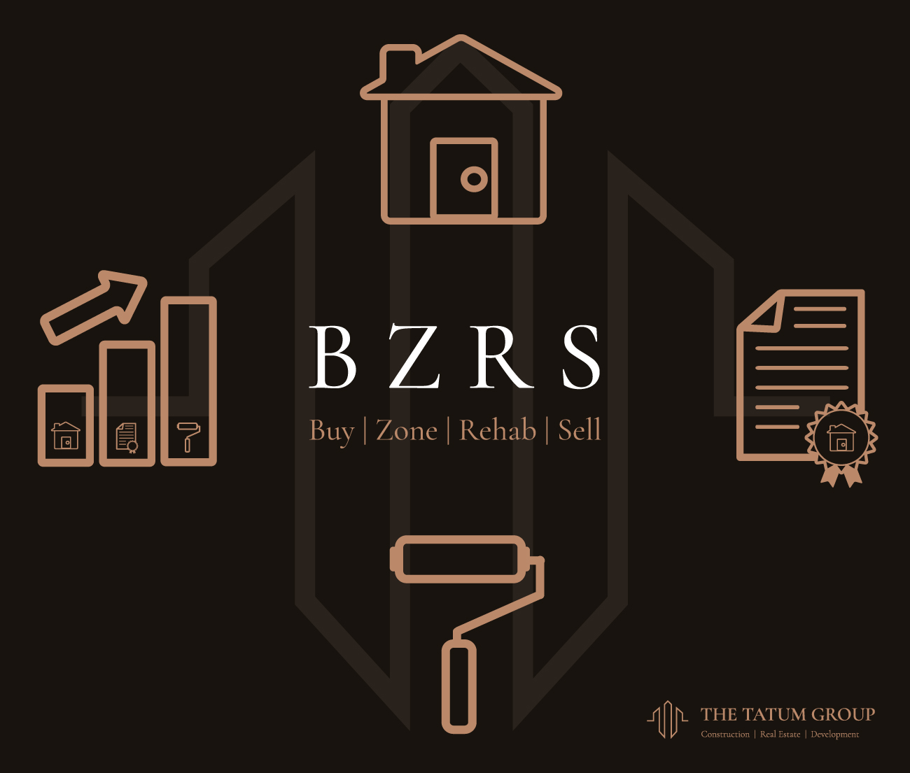 What is BZRS?